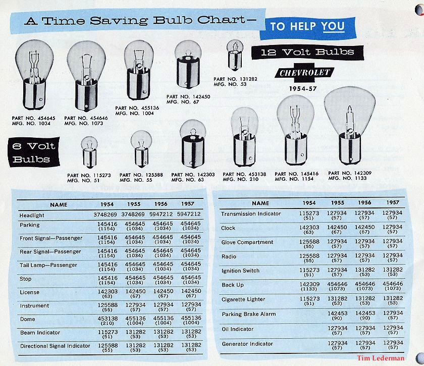 Where To Buy 12v Bulbs Chevytalk Free Restoration And