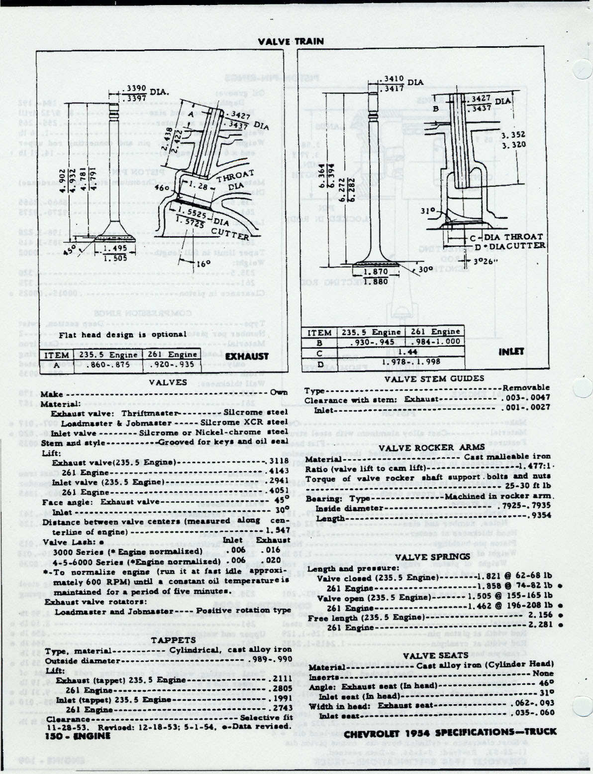 1954 Chevy Truck Documents Wiring Harness Player Error
