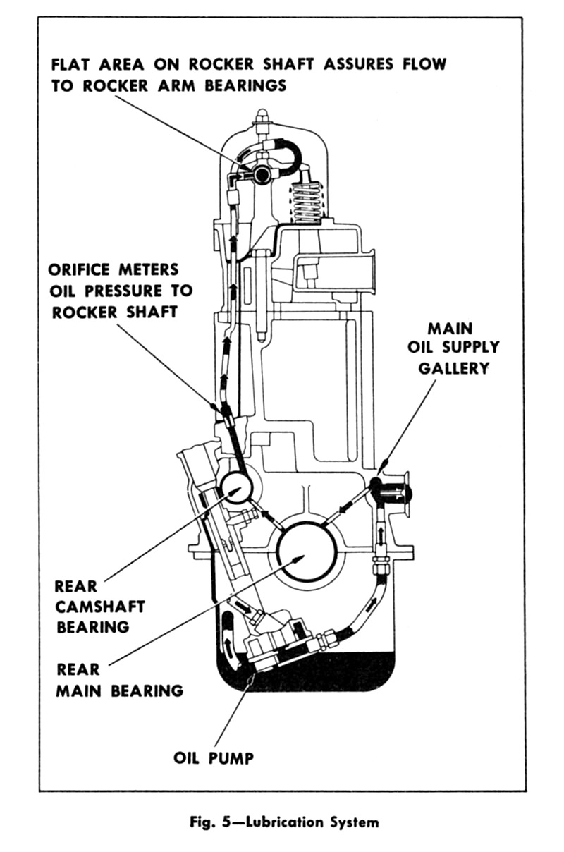57 chevy a arm diagram